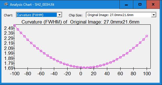 tsa102-atik16200-curvature3.jpg.4f0f9fb9fa7aa6d5dc8851ff7d2b2048.jpg