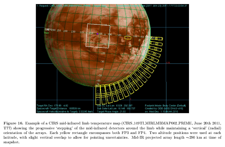 Cassini_CIRS_Fig.16_Nixon-et-al._2019.png.40f61d2a5b16297472e039c64b0ed950.png