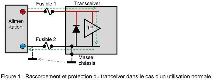 detrompeur-figure1.jpg