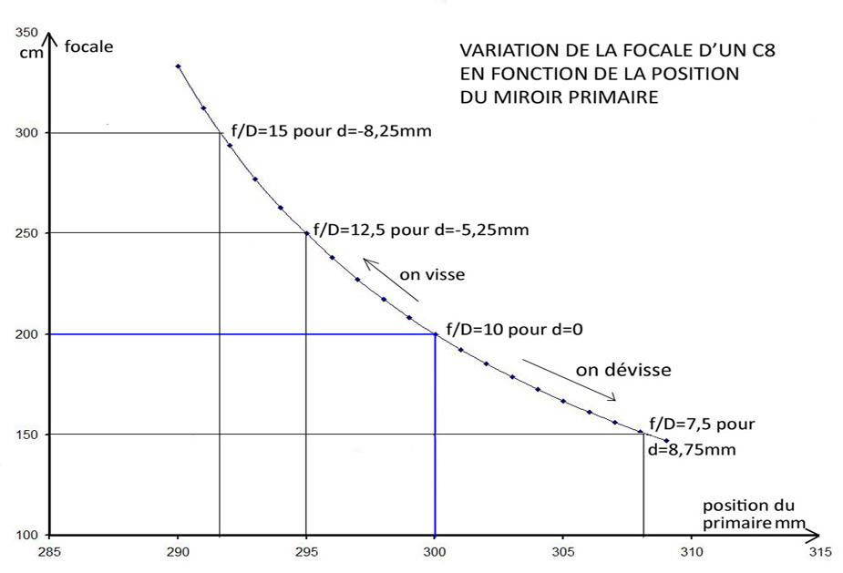 graphefocaleTSCbr.jpg.265ca0591be332371d316b3cbdd6fd44.jpg