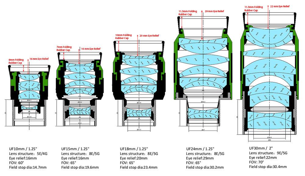 Altair-UF-ULTRAFLAT-EYEPIECE-SPECIFICATION-Design-Cross-Section-900w.jpg.5963c1e2df81a03ad54a3337746c2756.jpg
