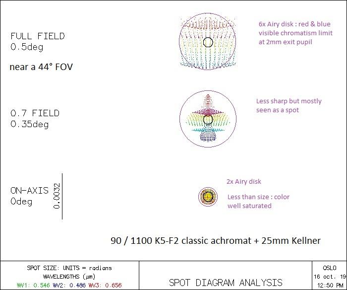 Kellner-90f12-44deg.jpg.9bedbff166052ae676393065641a1431.jpg