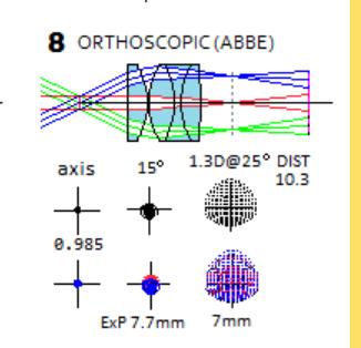 ortho10f5.png.a17b9a6f02443011c6cf457debb804c7.png
