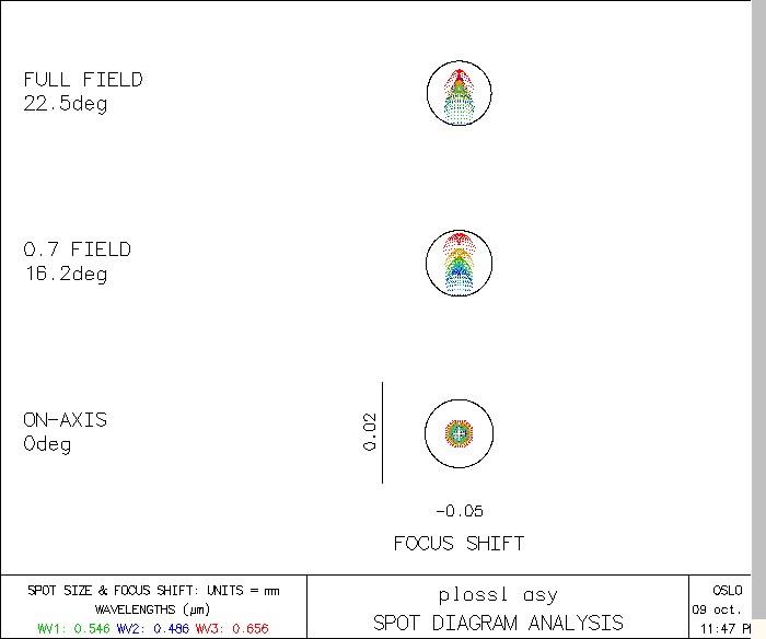 pls-asy-3glass-spot.jpg.28cf17e67047c9c1c32dd3f65f1e6bc3.jpg