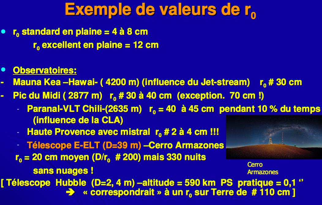 Exemple de Ro.png
