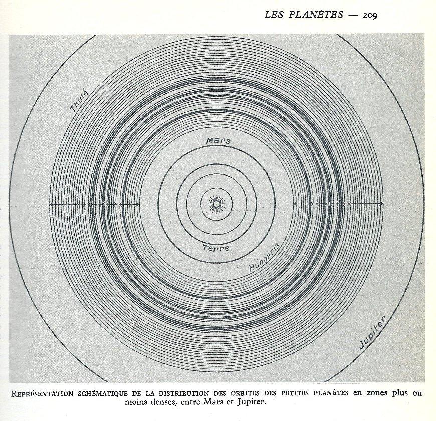 5dcede97b3e5b_Distribution-des-orbites-des-petites-plantes_Rudaux_1948_ASF.JPG.38af803da739a5e02c7c39db82606055.JPG