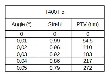 T400F5.PNG.f861ac493ff7da96bdba4f1e66b99887.PNG