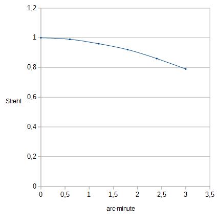 graphe.PNG.524cc6cc9539efa67a49f4f02ca053fd.PNG