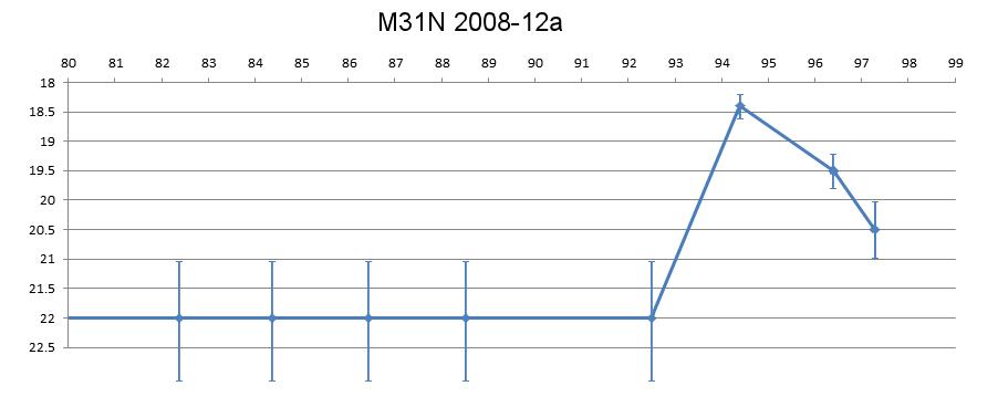 m31n_2008-12a.png.7c1ba919c529352eccec52c9b6cc0728.png