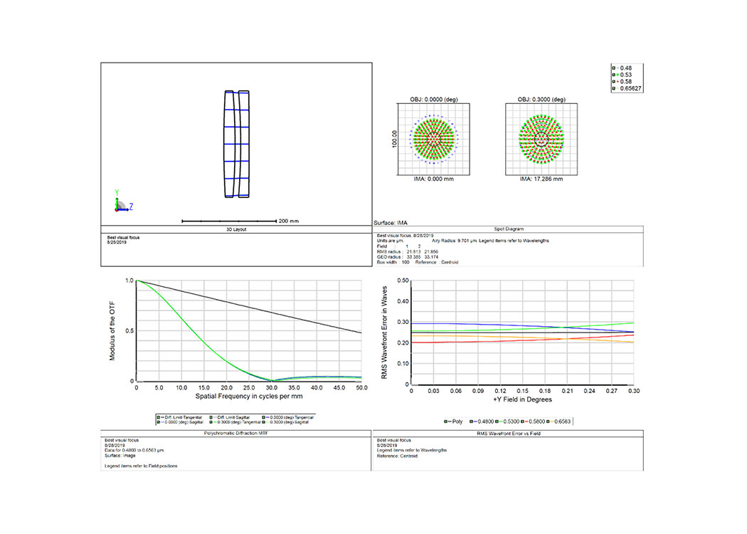 220mm-f15-h-bak8-zf2-extract-3.jpg.5aba3246a8d9557beb24878ec6f1455d.jpg