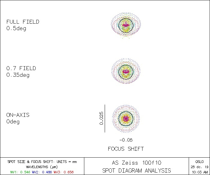 AS-100f10-deepsky.jpg.c90654999cd2aab1749f0d496a03cbf9.jpg