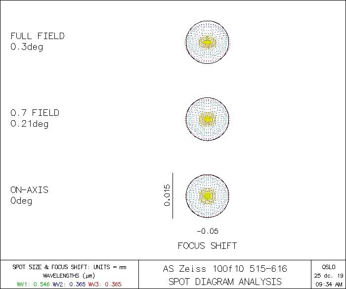 AS-100f10-moon.jpg.9fc8b706a5ddc07840541641b0ab1ae5.jpg