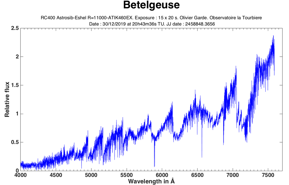 BetelgeuseWeb.png.695e143048b712b661a891029c7a5725.png