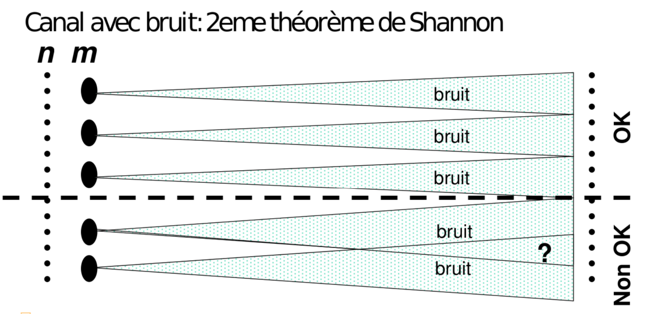 canal-bruit.png.f92c891ee902ef84542ecf2c5111717f.png