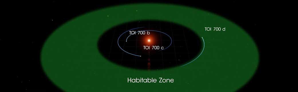 TOI-700 b.jpg