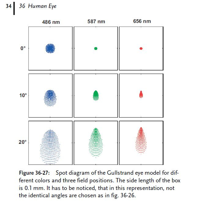 Human-Eye-precision.JPG.d0fcedf07d3ba7e22735362247356037.JPG