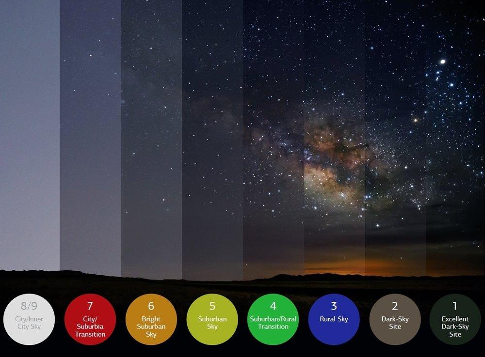 Light_Pollution.jpg.e99bee54997a91daed380a78756b04be.jpg