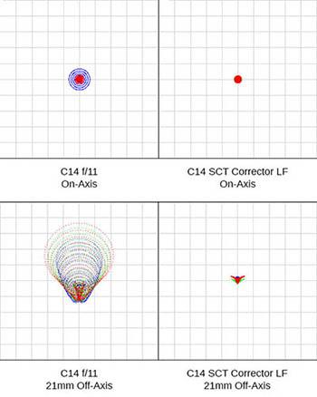 SCT_LF_Spots.jpg
