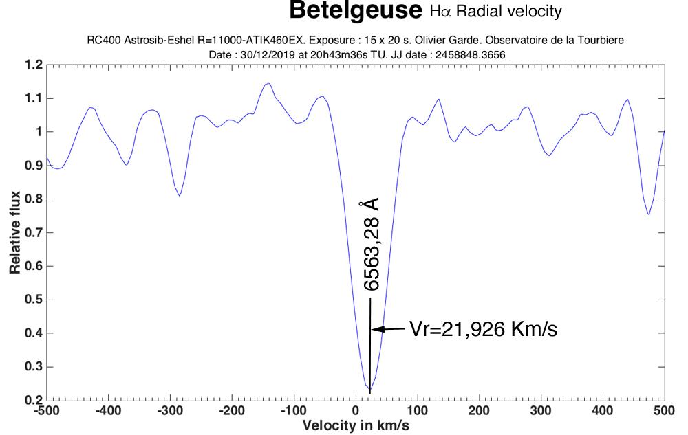 Vr_Betelgeuse.png.e7c5abc8ac0df0ec9b306e30e1e2d475.png