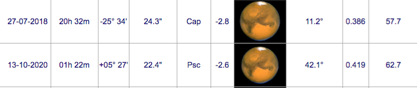 Mars opposition.png