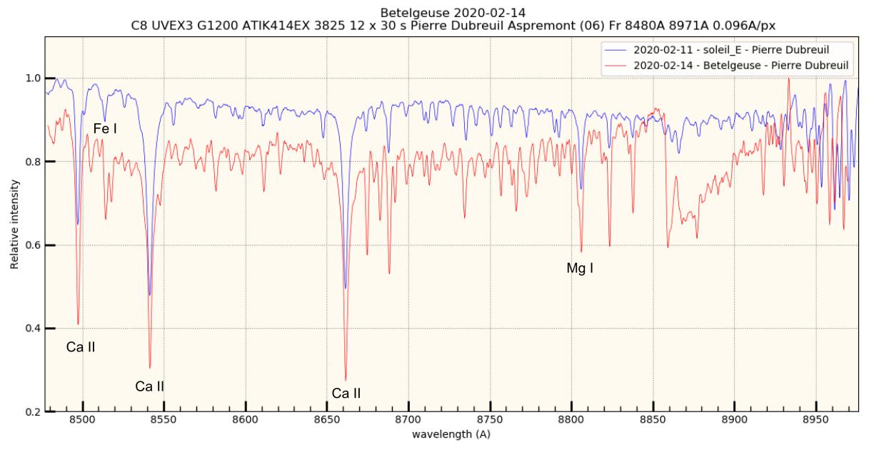 Soleil_vs_Betelgeuse.png.00b5a49e4ddef8dfa7464e6544929eb5.png