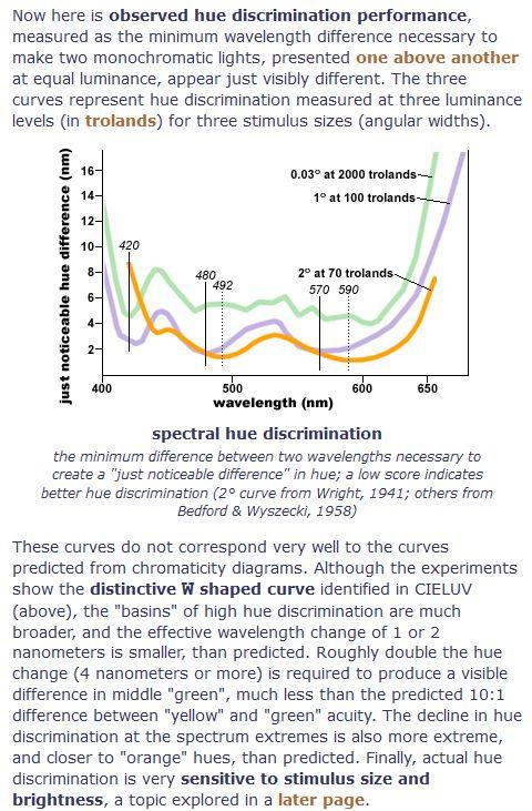 luminosite-discrimination-couleur.JPG.b8f86c942de82c3f51ee9c0f050cb105.JPG