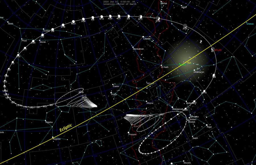 5e80bf3aa32d2_C-2019Y4ATLAS_full-path-7-day-trajectory_TomRuen.jpg.8de162b4875736c477cdb6c7119b3fb5.jpg