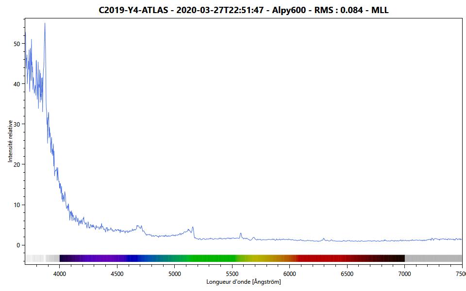 C2019-Y4_ATLAS_20200327_noraie_MLL.png.c3b1b6804681f9c54df304efcf72b121.png