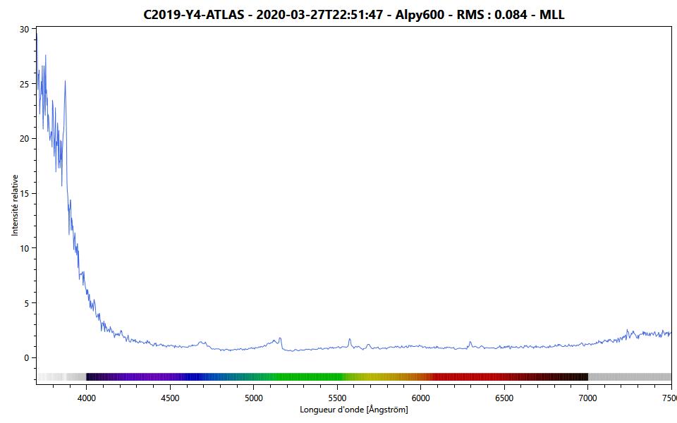 C2019-Y4_ATLAS_MLL.png.a886b3ce0d05023f7fc010668d86e082.png