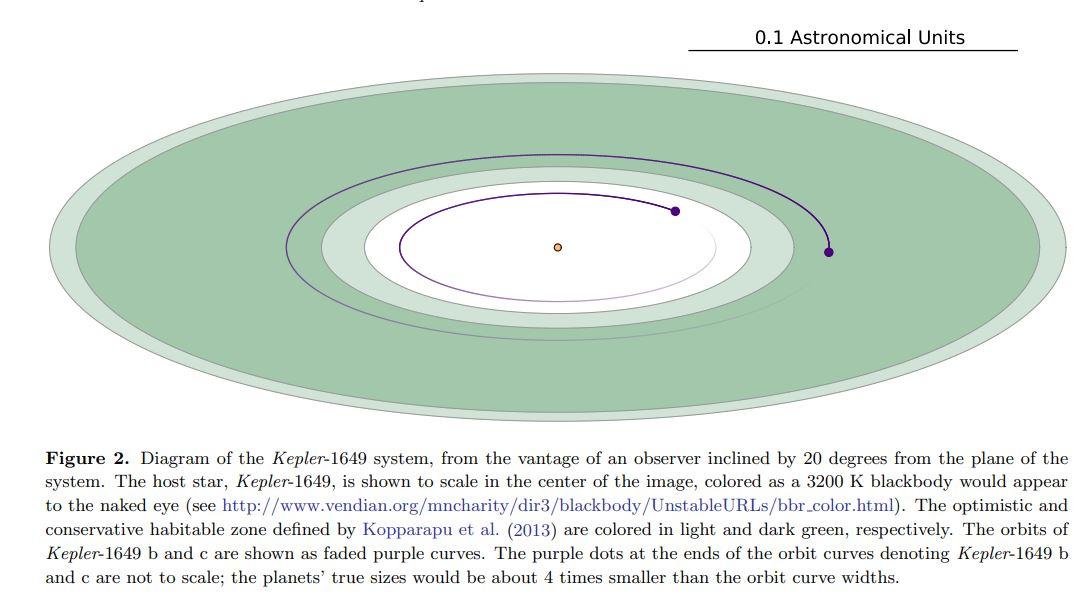Kepler 1649.JPG