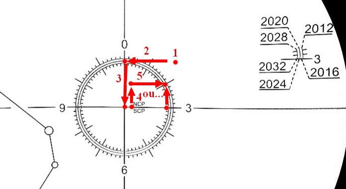5e9dc01a8902d_MouvementPolarisviseurpolaire.jpg.c32d2abbc60bd8288bd1a374741906ac.jpg