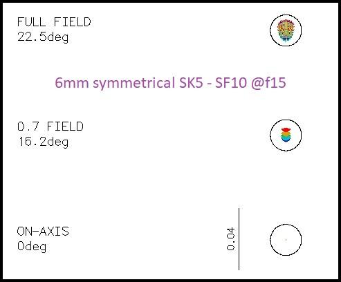 6mm-SCP-SK5-SF10@f15.jpg.3b44d6ce965262441499ec1cbbcb9ca3.jpg