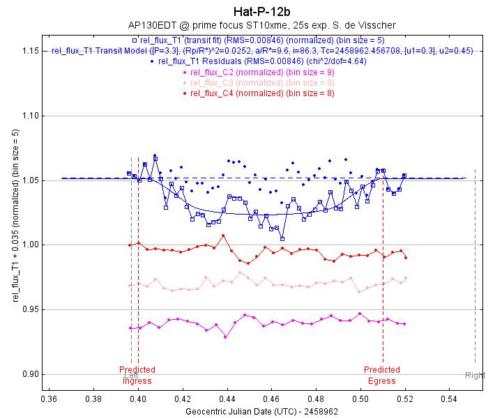 Measurements.png.bd57d68b9edbd3b2e3cc5c45adaffcf4.png