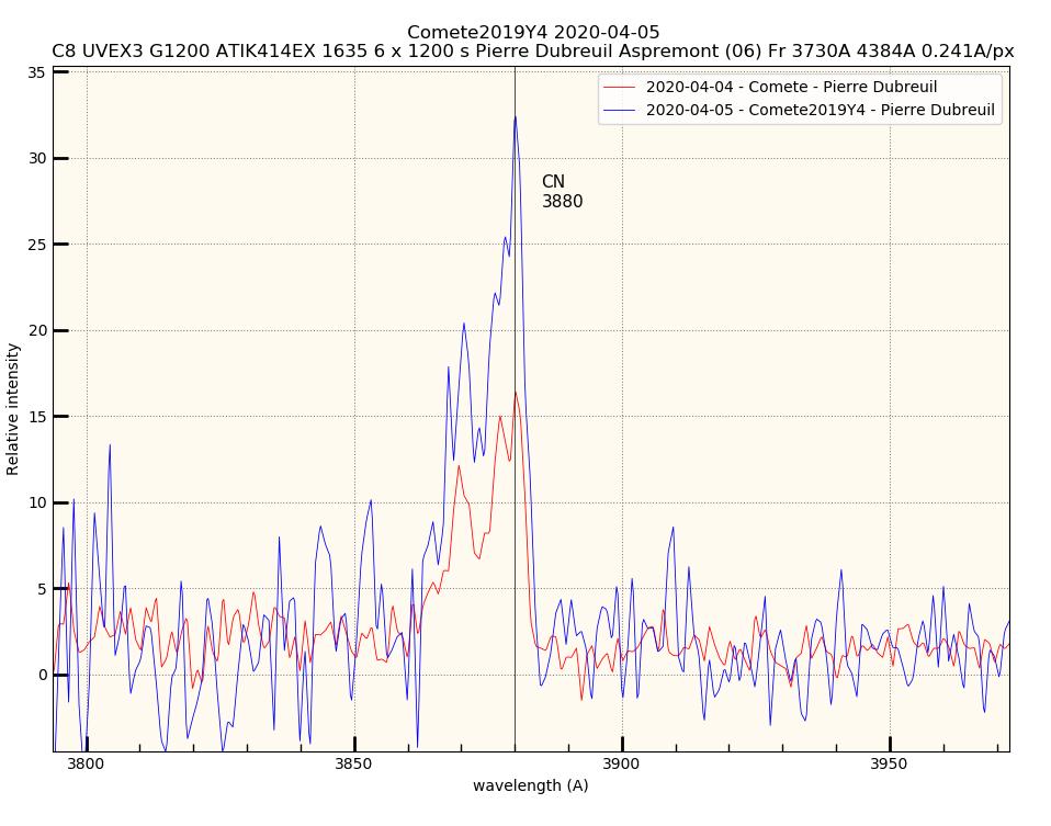 compare_cometeZOOM.png.29754fe2ca963a6e47ff8a0252271f4b.png