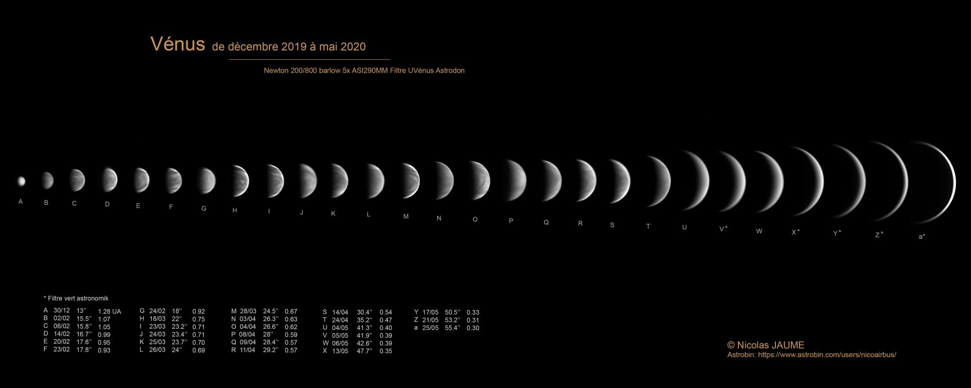 5ecbed50d6654_Planchefinalevenus2019-2020-N200-800V2.thumb.jpg.8c5fee596e364753380b02527678a443.jpg