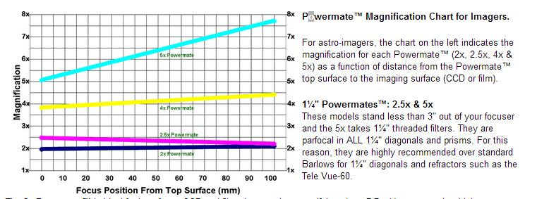 powermate.JPG.22aa46661c6a66173e6dac0560fe337f.JPG