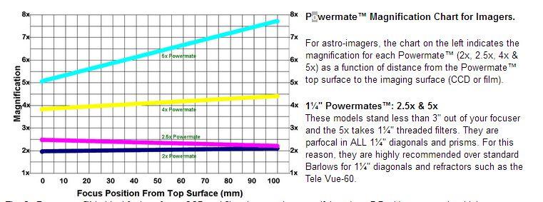 powermate.JPG.d3b574e0c78c0708e9bf311014e3ecde.JPG