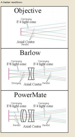 powermate.PNG.a7ba9cd3363fbcfda4a21dbf197a0a6a.PNG