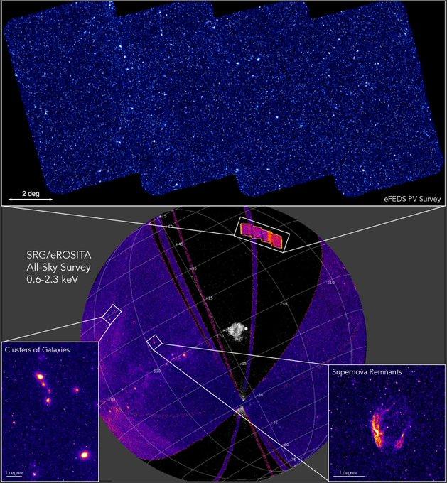 5ee634c0c473f_Spektr-RG_eROSITA_0.6-2.3keV_ShapleyCluster-PKS1209-52_MPE.jpg.a9b59f1fdd93519a686272e0043059d0.jpg