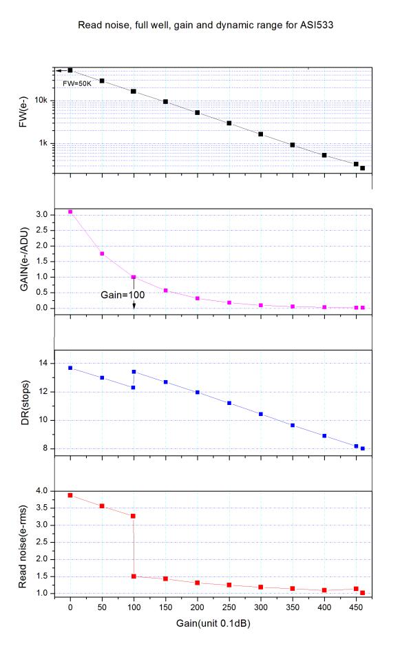 ASI533-Performance1.png.8a1e2dc6c5e6d270c692a5e5b53afdc4.png