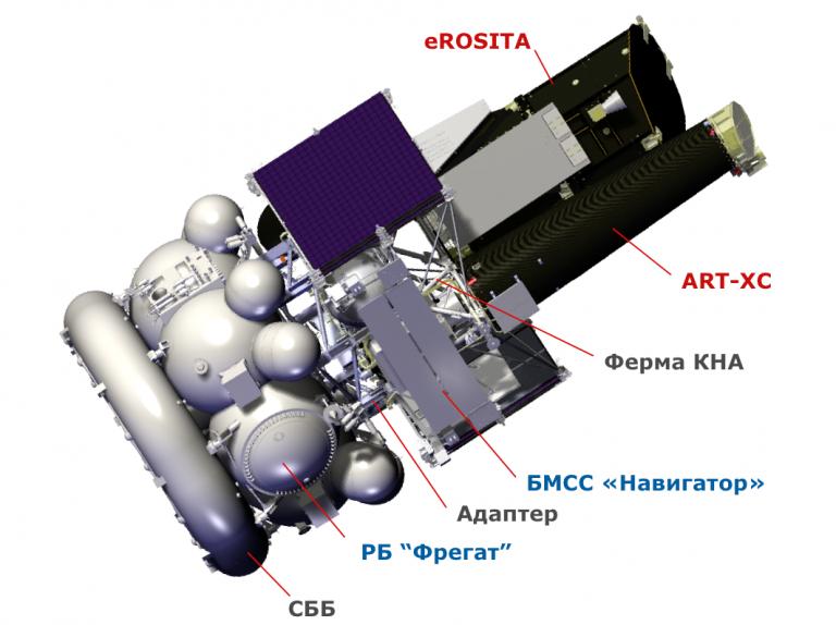 Spektr-RG_ART-XC_eROSITA_Roskosmos-DLR.png.a8b2e26f286347f934c27e207b58d877.png