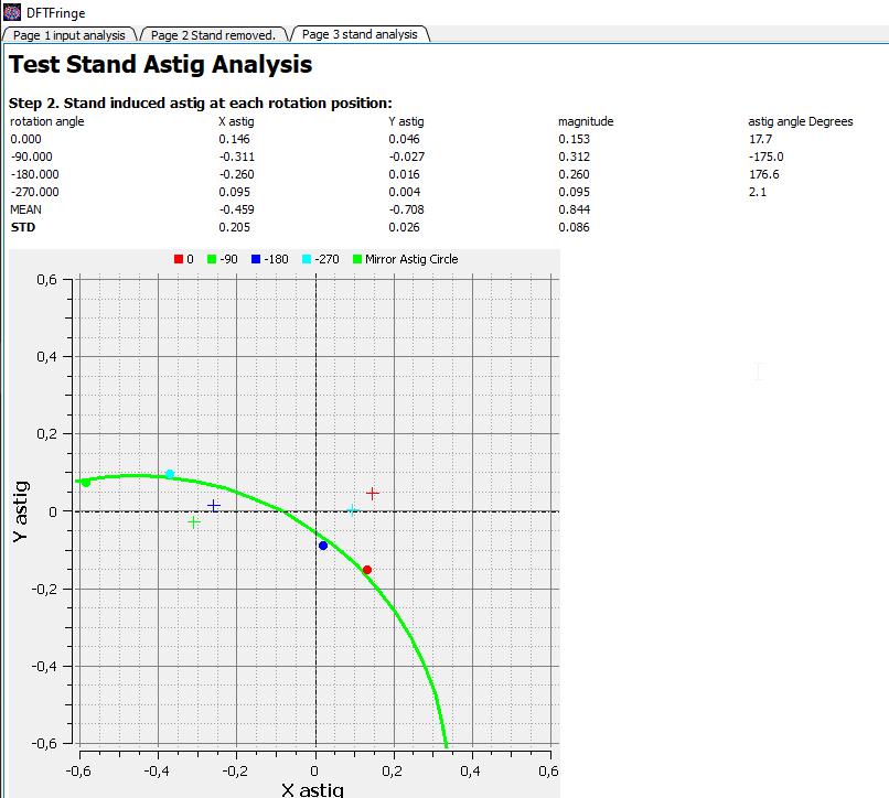 test_stand_astig1.png.d6980fb7abe5c77a775bf7d80e126ac2.png