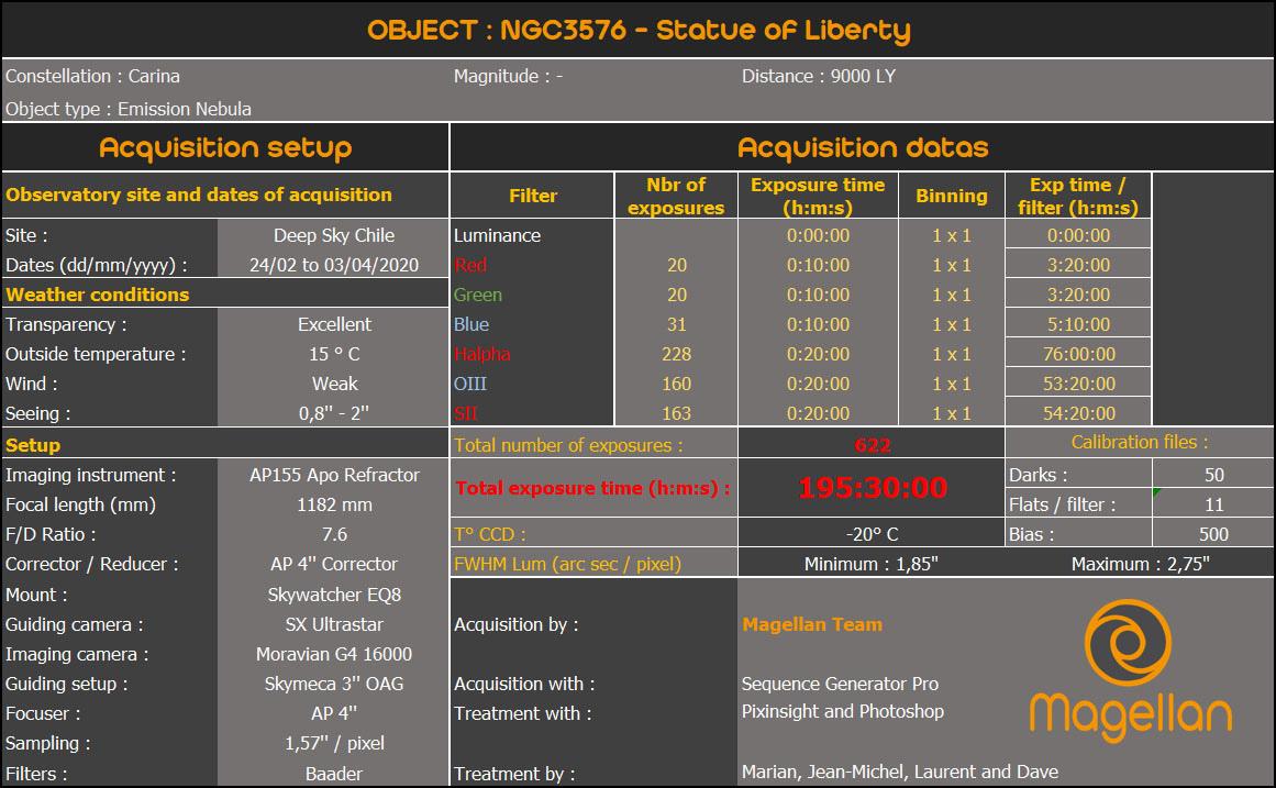 Liberty Tableau Acquisition.jpg