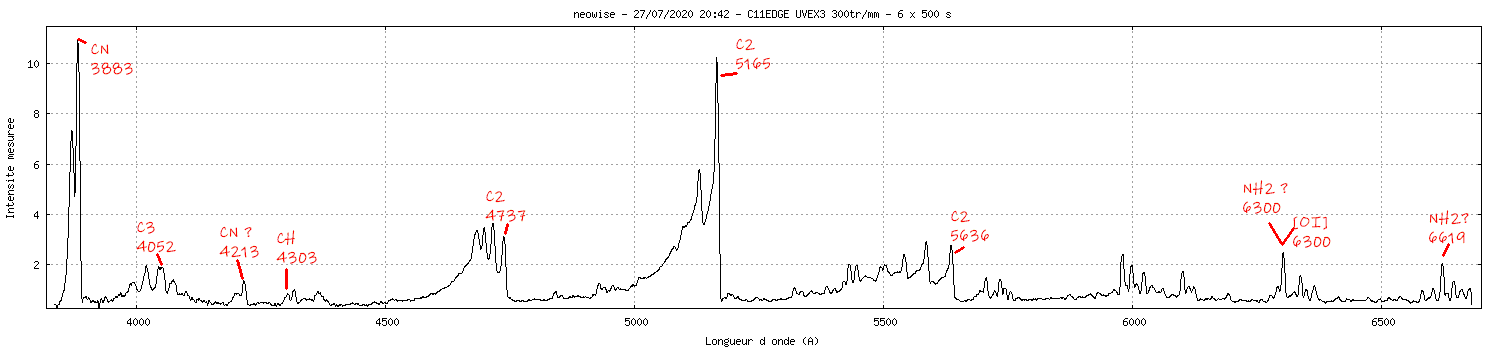 5f1fe2ab61875__neowise_20200727_863_stephaneUBAUD_comment.png.4f4bf9d5d88eff241fbd4a4aa64f337b.png