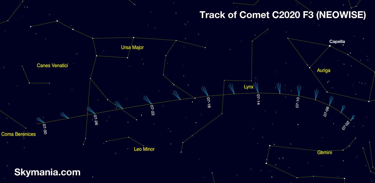 Comet_NEOWISE_track_07-2020_Skymania_com.jpg.1f12af3de66f339655461141b5051e5a.jpg