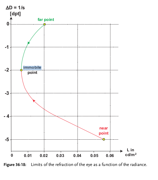 immobile-point.png.f74f82709f9bc6d0f2e675958a029ad5.png