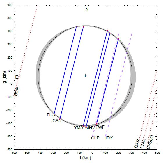 200811_Souami-et-al._Varda-occultation_Fig.6.png.79054d428bbb7dc0ed5f38f5d8baa903.png