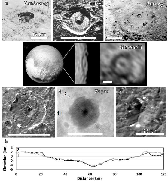 200824_Singer-et-al._Pluto-crater-morphologies_Fig.2.1.png.48ea3628287a5aafb3de9d2b8a3d7d5d.png