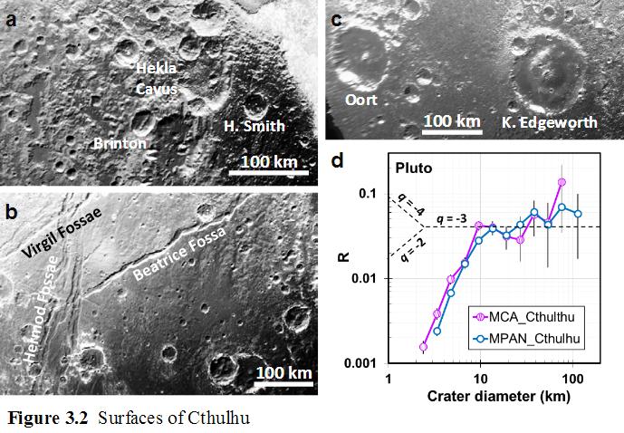 200824_Singer-et-al._Pluto-craters_Fig.3.2.png.b111bb0cf7fe8553bc64b376bb841367.png
