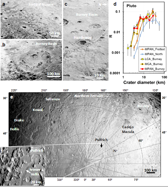 200824_Singer-et-al._Pluto-craters_Fig.3.4.png.704d327c9f00ab25011493ac832d0e5b.png